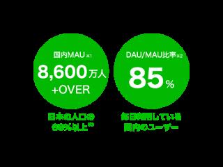 LINEユーザー数